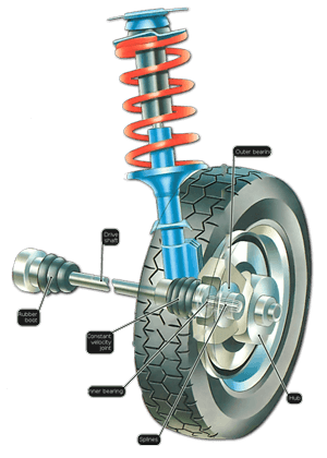 swivelling and driving hub b